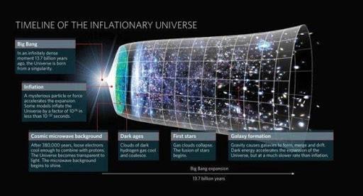 luận về niết bàn big bang